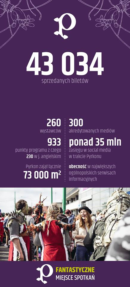 Wystawcy, Pyrkon, Festiwal Fantastyki Pyrkon